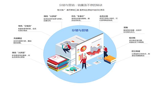 随着商业电子商务|微商城系统开发要注意哪些事项?